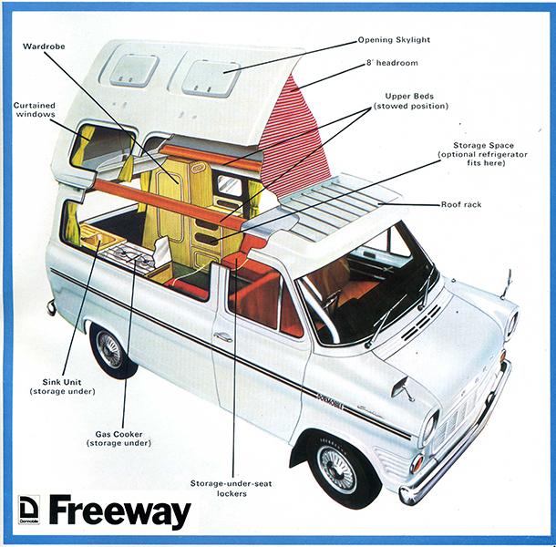 1970s Iconic Motor Caravans a-plenty